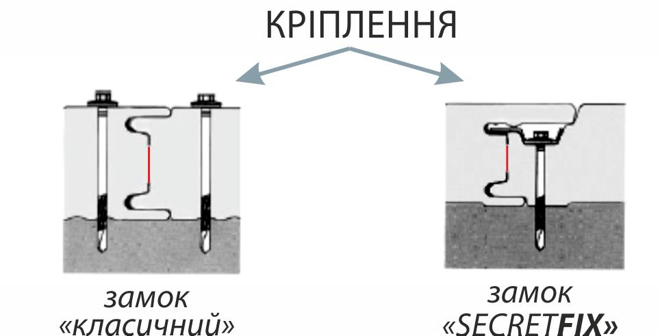 kreplenie_ukr